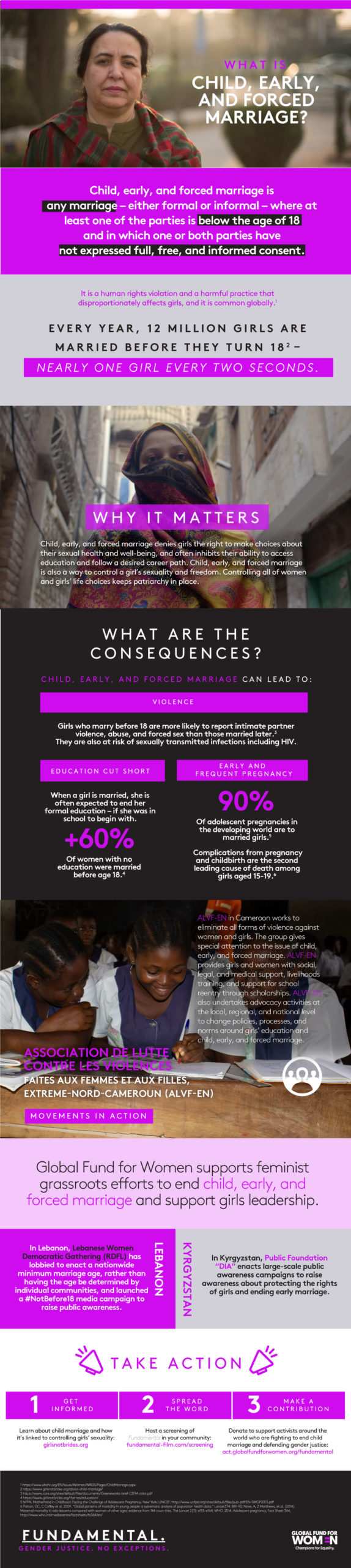 Fundamental_child-early-forced-marriage-infographic-full